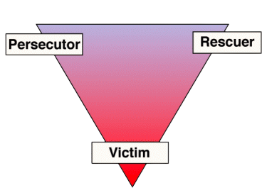 The three facts of victim
